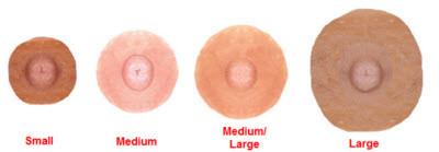 large choix de transfert d'aréole et de mamelon