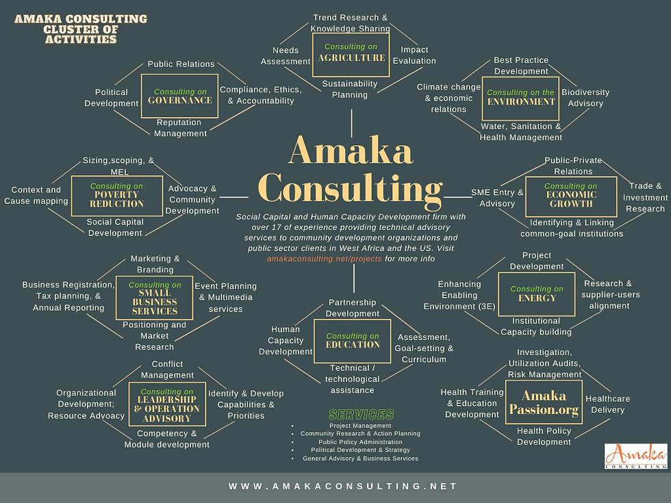 Amaka  Venn Diagram.png