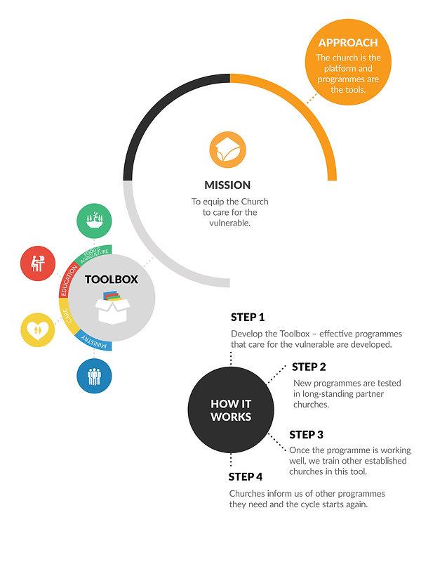 2020-New-Model-SA-long-Web.jpg