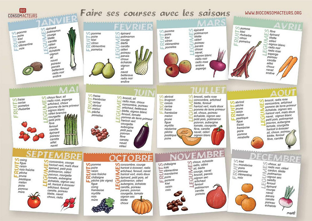 Votre calendrier des légumes de saison... aussi important que vos tables de multiplication !