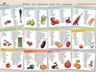 Votre calendrier des légumes de saison...