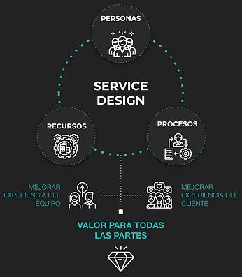 ICON_SERVICE_DESIGN.png