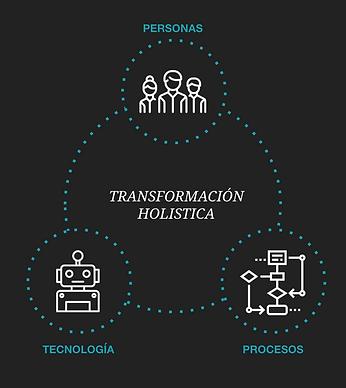 ICON_TRANSFORMACION_DIGITAL.png