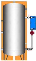 Arbe SPP StorPlate DHW Generators