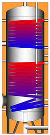Arbe AB Indirect Cylinders