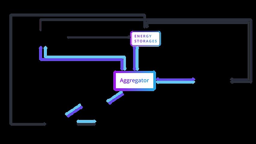 power chain schema en.png