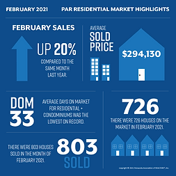 Market Highlights_February 2021_NEW.png