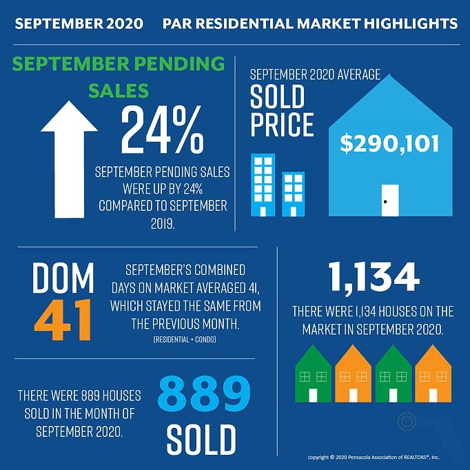 Market Highlights_September 2020 (2).png