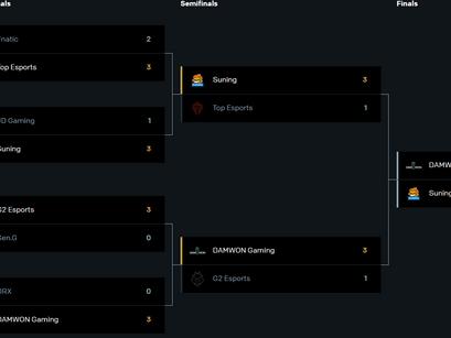 League of Legends World Championship semifinals conclude. Plus, a finals preview