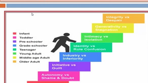 Educators Development Program