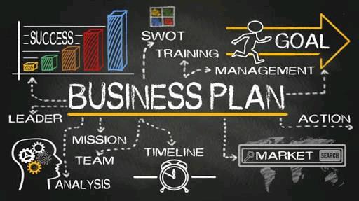 Como Descobrir se o seu Negócio Tem Futuro?