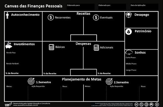 Canvas_das_Finanças_Pessoais_Black.png