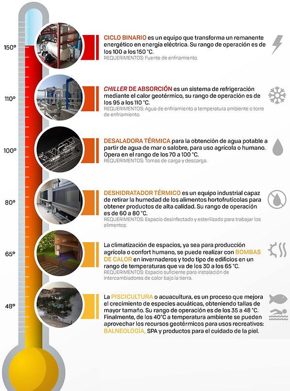 infografia iidea.jpg