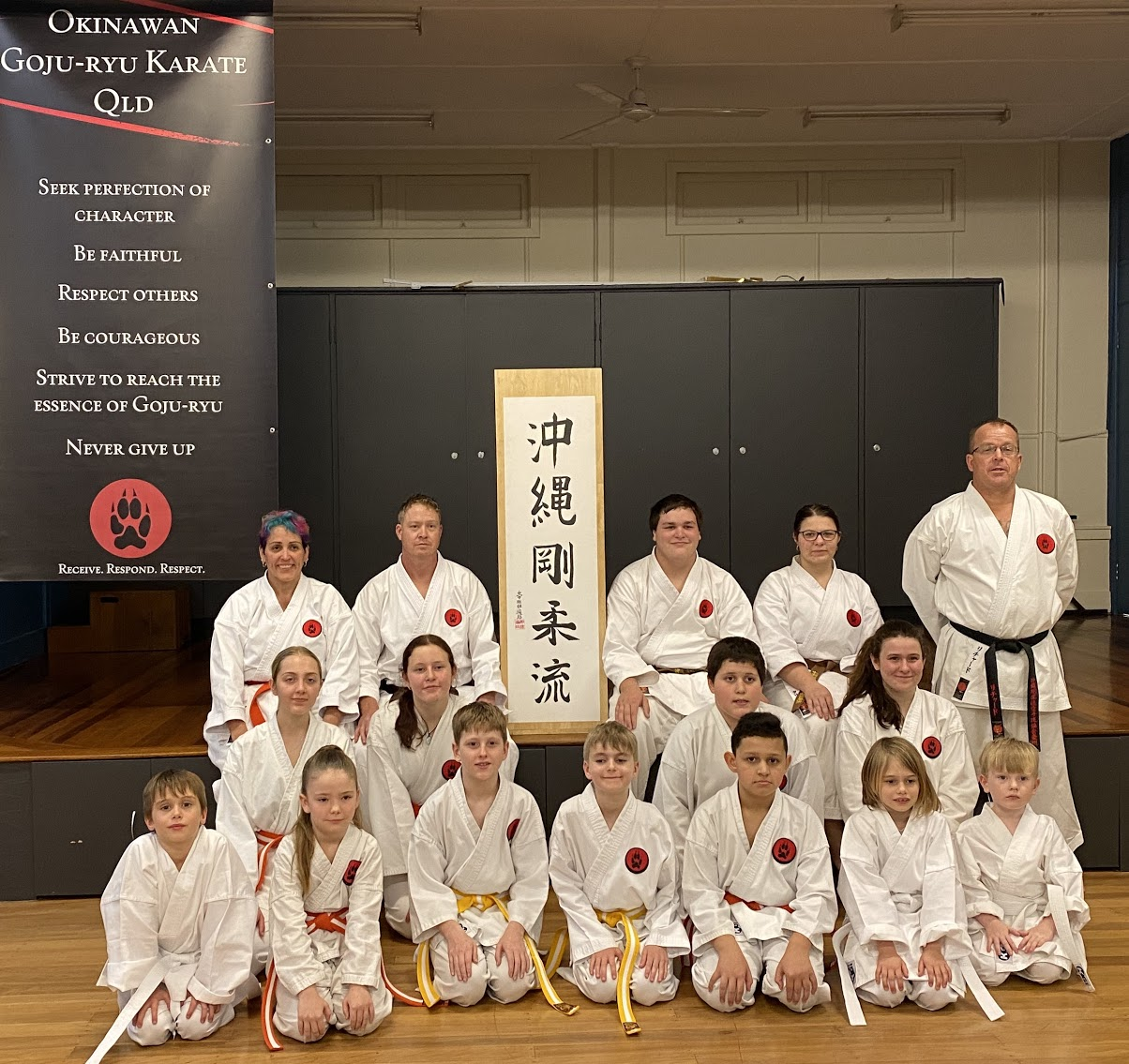 Tora Aug 2020 Grading 2
