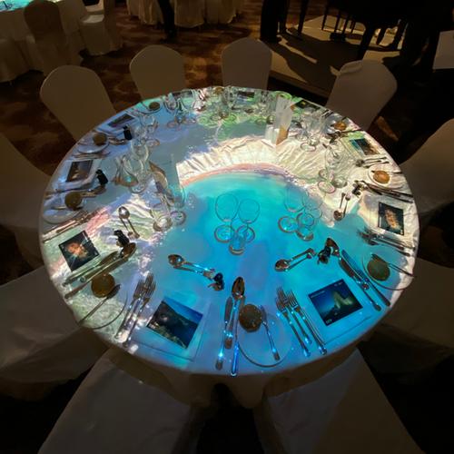 112019 - Table Projection - CAPA MIA - W