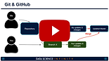 Website Video Image 005 - Github.png