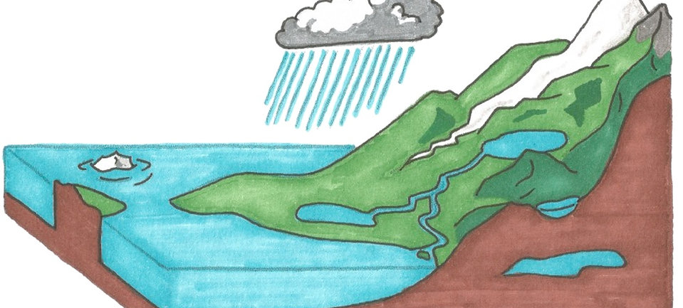 free lesson plan and resources about the hydrosphere