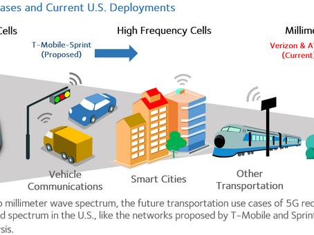 EV 5G Infrastructure Costs $850 Billion