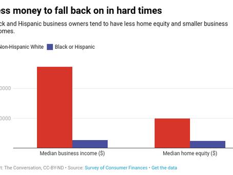 Black Asian Latino Economic Gap $16 Trillion
