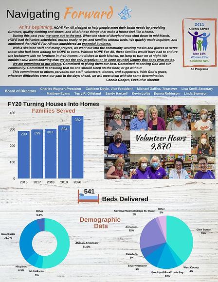 Annual Report FY 20 FINAL (2).jpg
