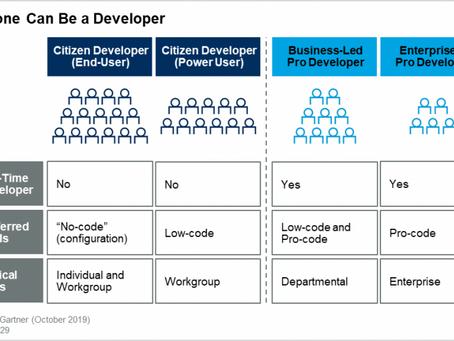 The Importance of Citizen Development and Citizen IT