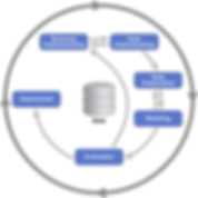 1024px-CRISP-DM_Process_Diagram.png