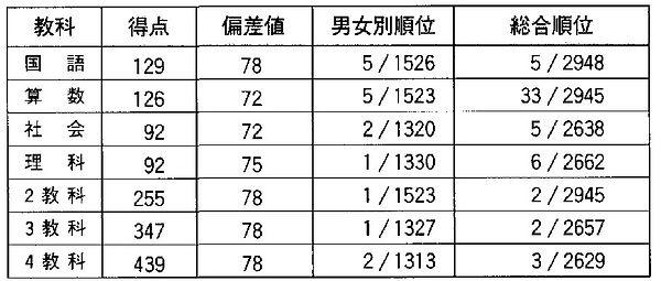 成績2020-11-14.jpg