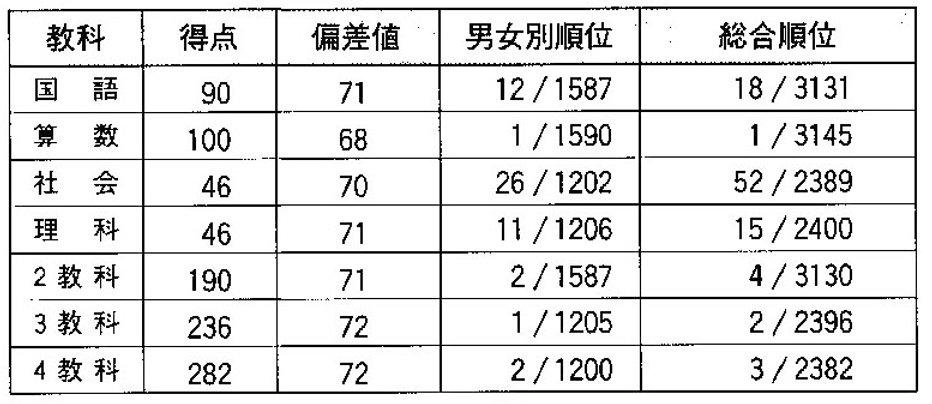 成績2020-10 1.jpg