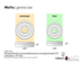 MeYu interaction chart_4.jpg