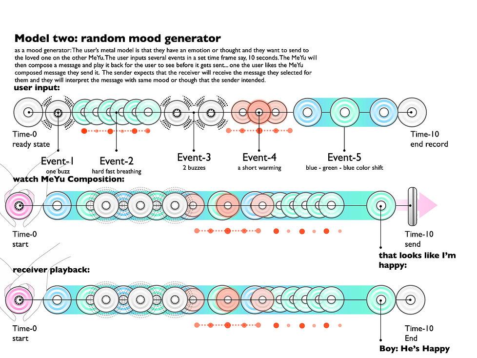 MeYu mental models_18s.jpg