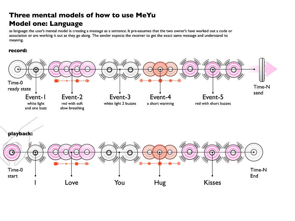 MeYu mental models_17.jpg