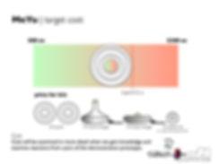 MeYu interaction chart_5.jpg