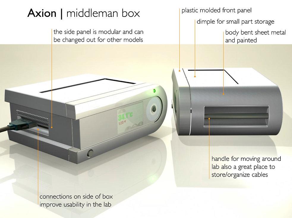 axion_middleman_box2.jpg