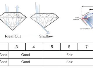 Diamond Cut Takes The Cake