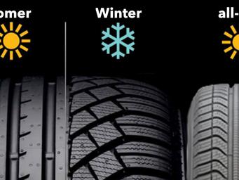 Winterbanden goedkoper en veiliger?