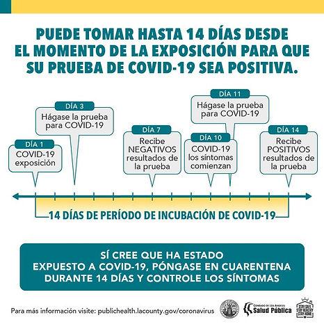Exposure Time- Spanish.jpg