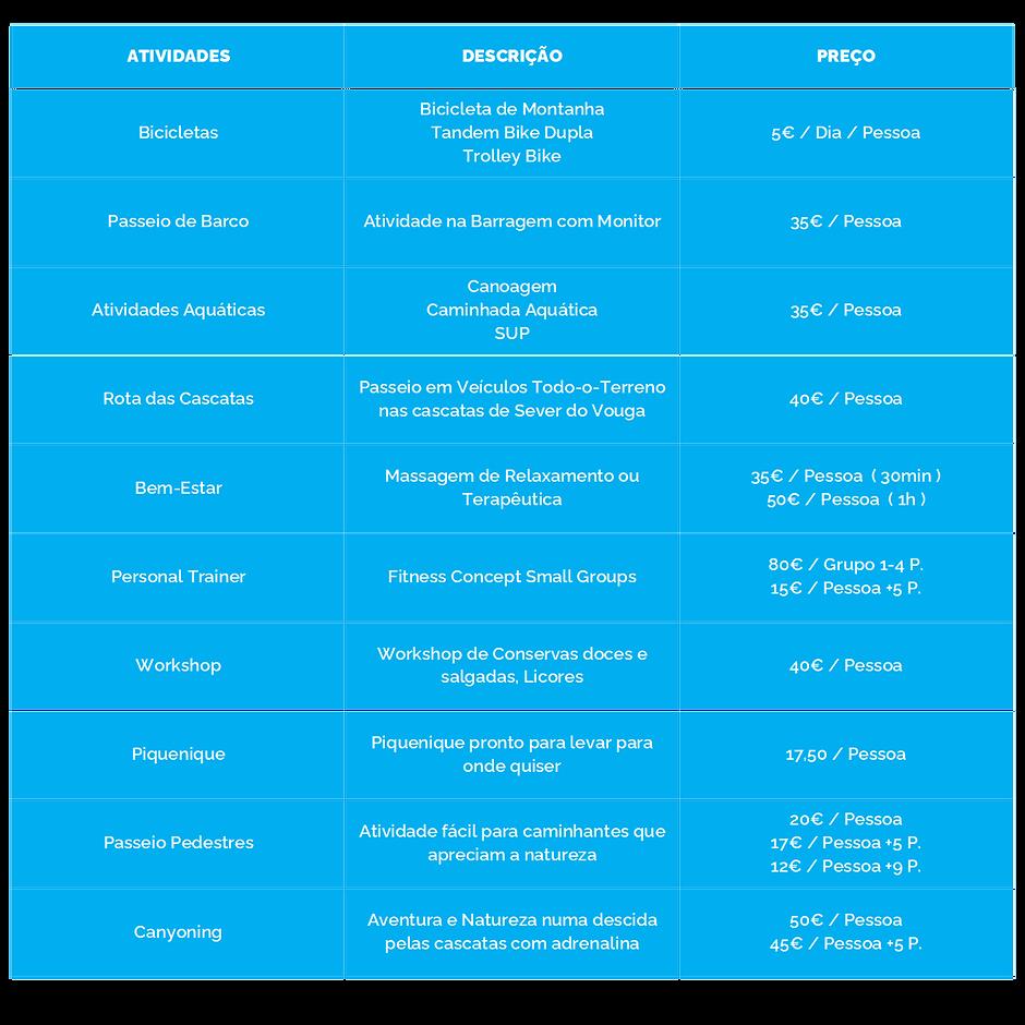 Atividades Tabela Preços.png