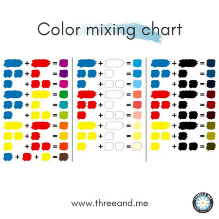 Check out your colors