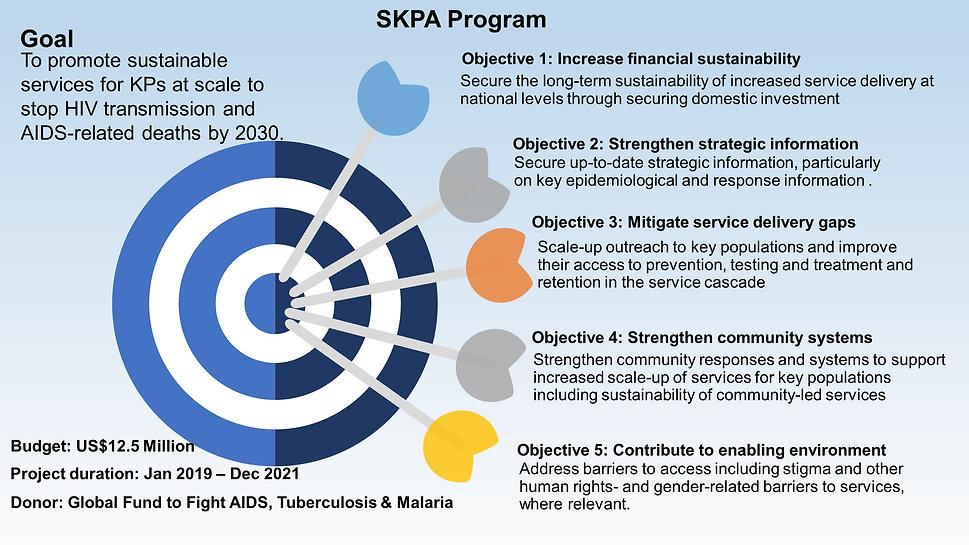 SKPA Goal Slide.jpg