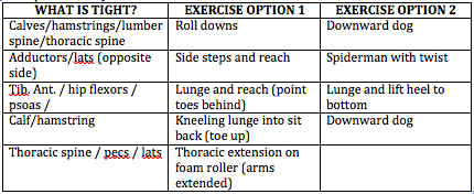 Table of complex mobility exercises