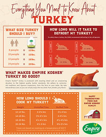 Everything you need to know about turkey