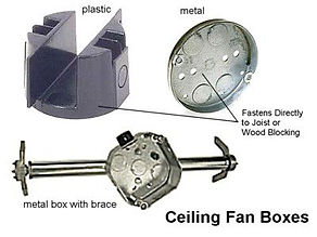 Ceiling Fan Installation Houston