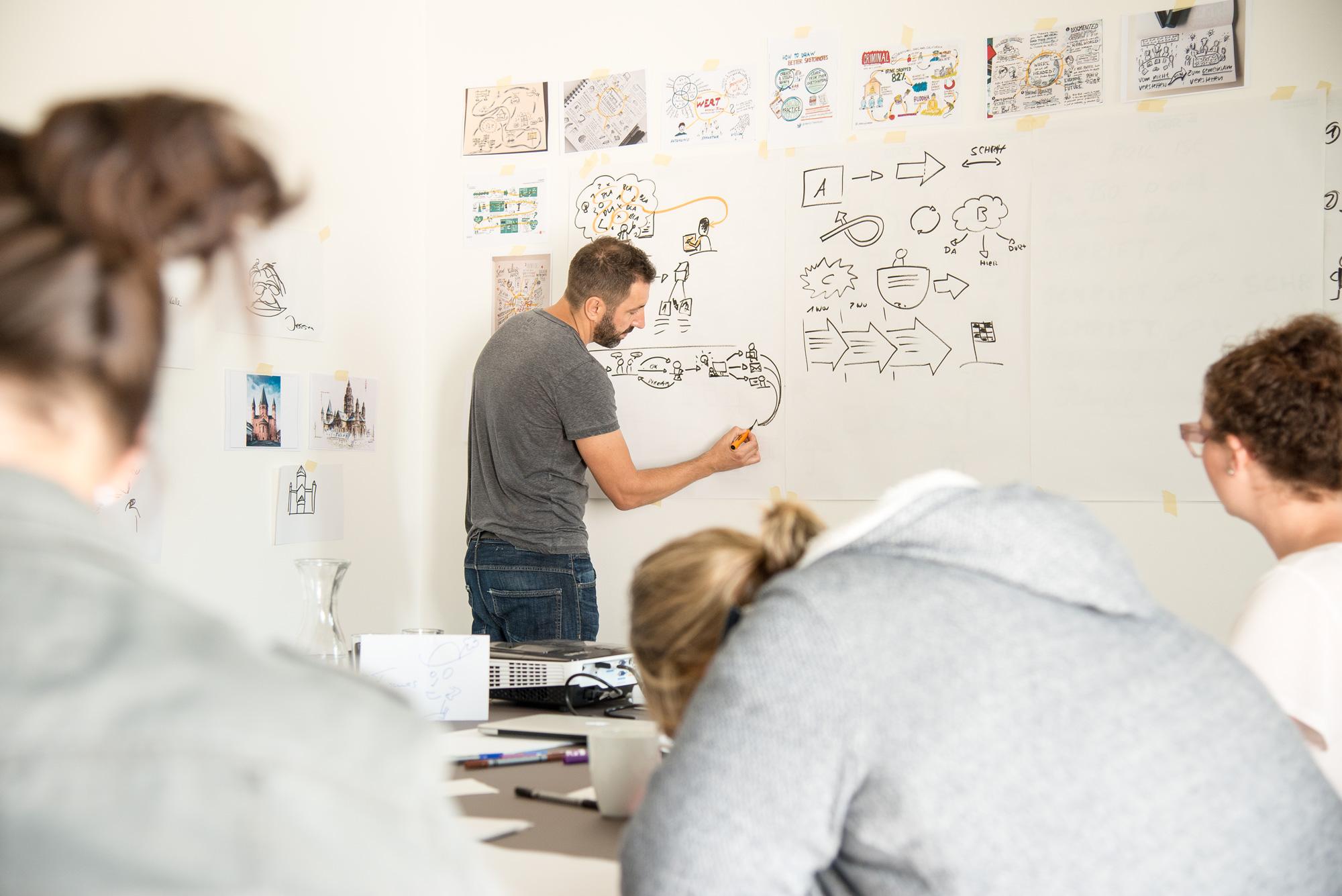 Coworking-M1 – Workshop