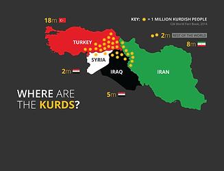 kurds4.png