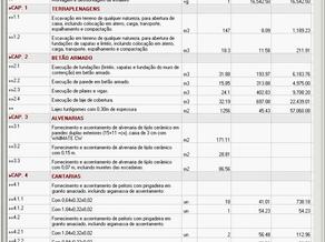 Composição de preços no Visualorc