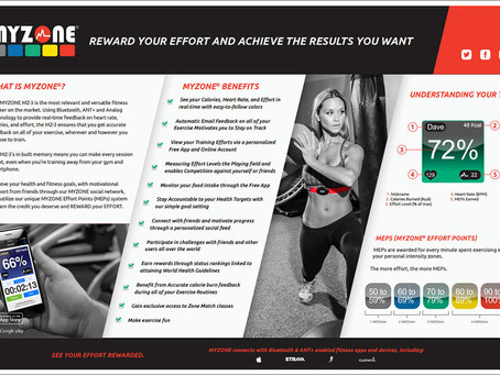 Maximise your workouts with MyZone