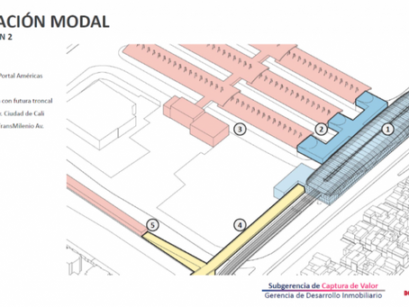A New Model of Equitable and Sustainable TOD around Future Bogota Metro Stations