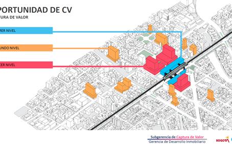 Un Nuevo Modelo de Desarrollo Urbano Equitativo y Sostenible Alrededor de Futuras Estaciones