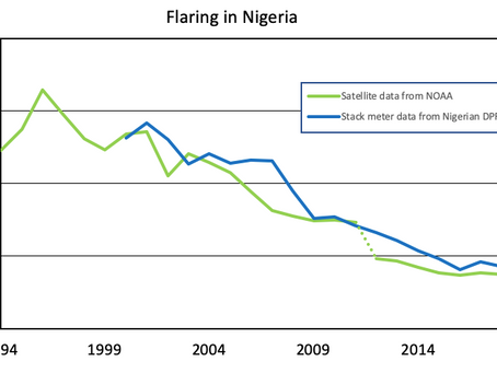 Putting Out the Fire: How Nigeria Has Quietly Cut Flaring By 70%