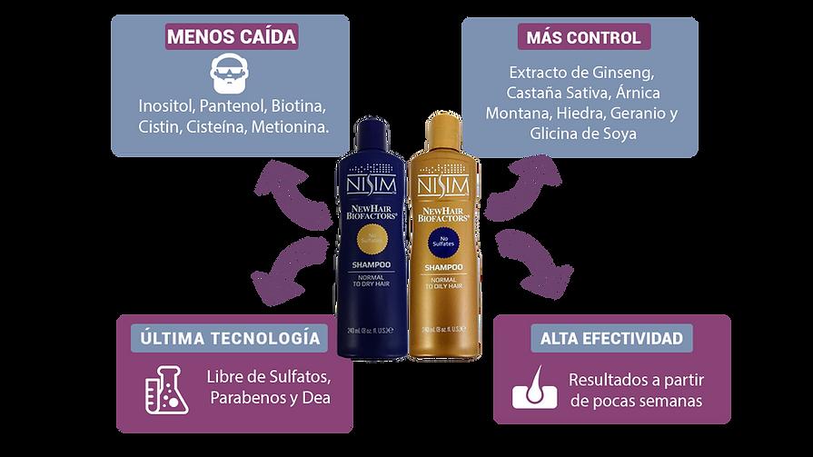 Como funciona New Hair Biofactors